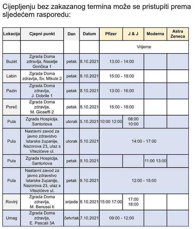 raspored cijepljenja u Istri od 4. do 10. listopada 2021