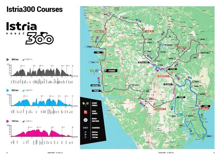 plan biciklističke utrke istria300 istra
